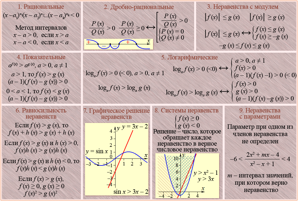 гиа по математике 2012 гиа: